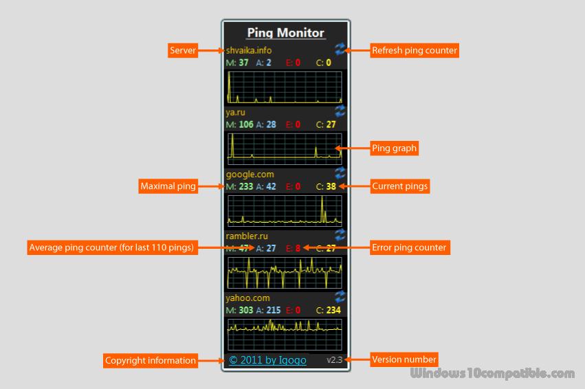 Ping Monitor 6 9 Free Download